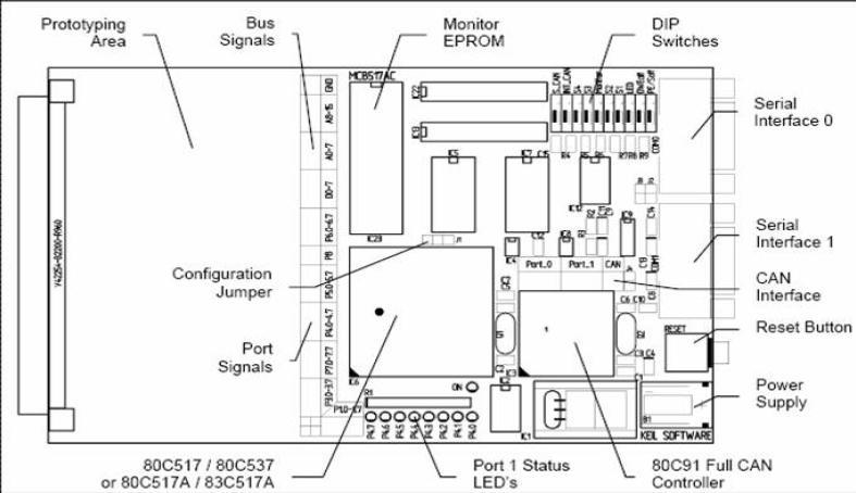Pr cticas de las asignaturas de tecnolog a de computadores for Asignaturas arquitectura