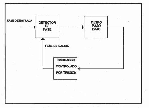 juego rey leon ordenador castellano:
