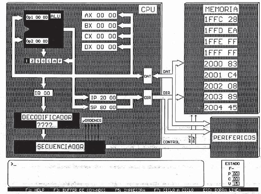 la enseñanza de la estructura y funcionamiento de los ordenadores