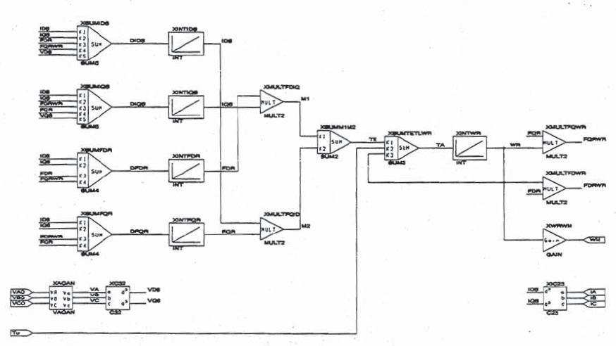 Modelizado y simulación del control electrónico de motores con