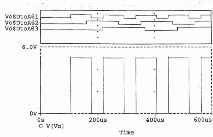 Análisis y simulación de circuitos digitales y mixtos con PSPICE
