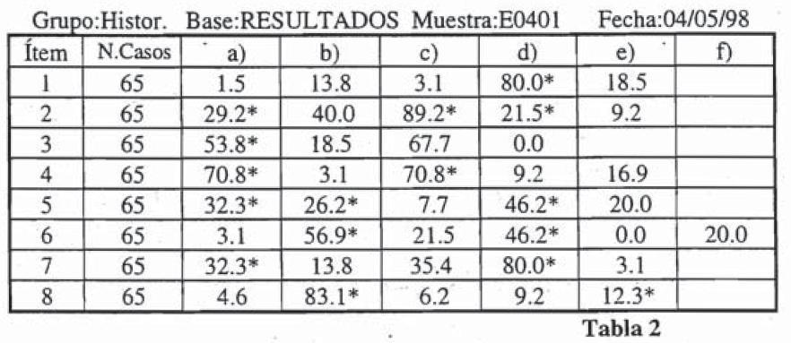 incidencia de los paradigmas en la cultura politica colombiana:
