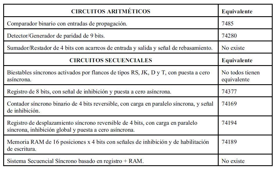 encuesta empresa estudio mercado barcelona: