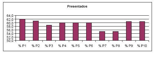 Nueva metodología de evaluación del alumnado en el sistema de