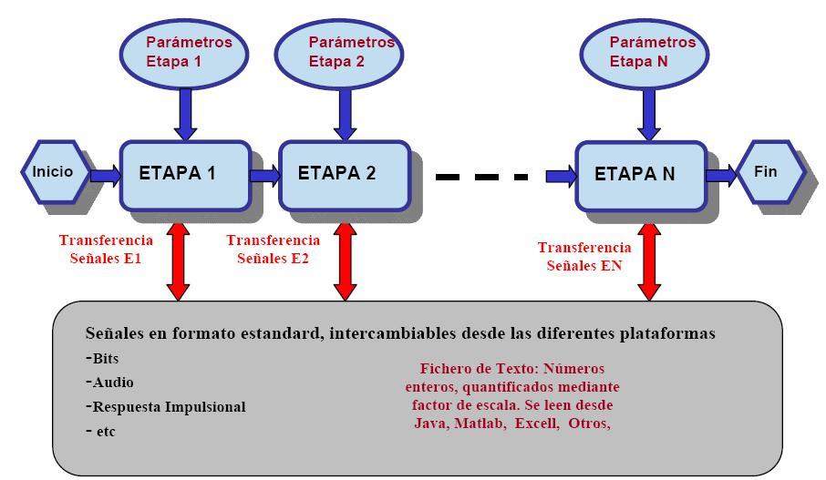 ... de teoría matemática de comunicaciones analógicas y digitales (TAEE