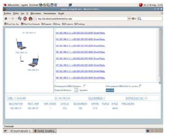 de un interfaz web educativo para la definición y monitorización de