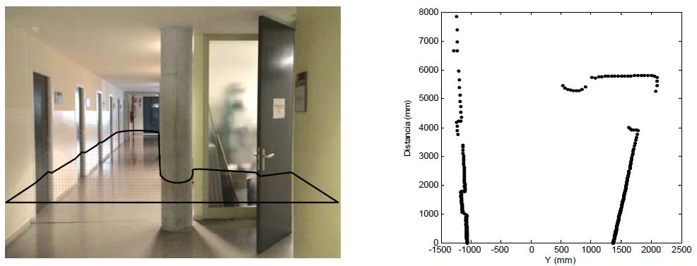 Instrumentación programable vía GPIB para la caracterización y test