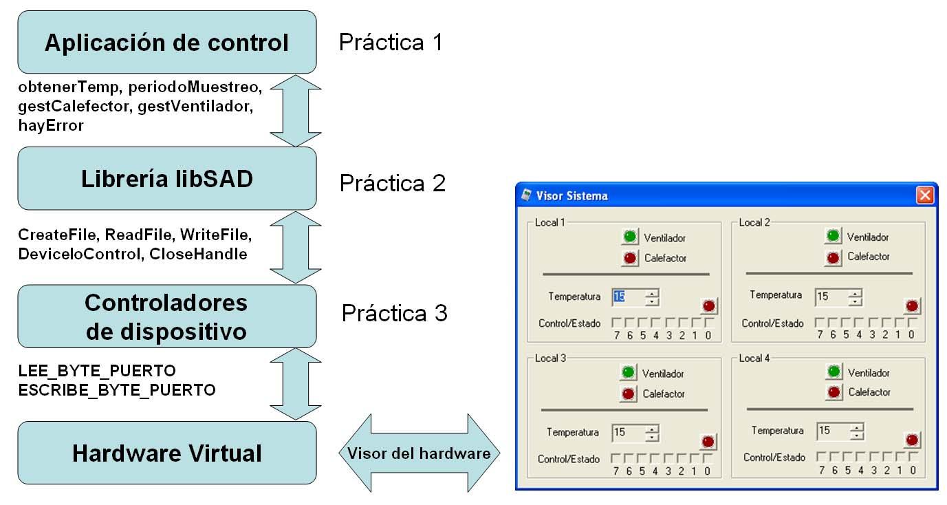 google administracion educacion superior cuba: