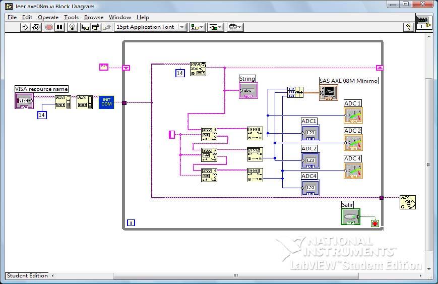 ... de los sistemas de adquisición de señales basados en