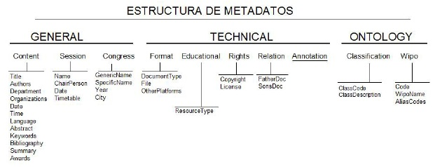 Elementos de Matemáticas:obra de texto para Segunda enseñanza