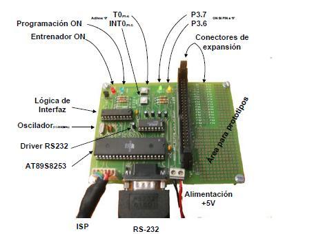 uso de laboratorios remotos en el aprendizaje de microcontroladores