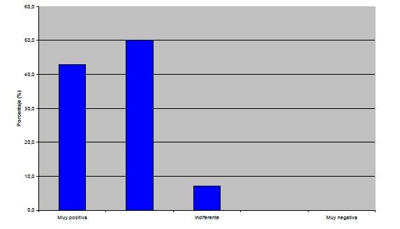De aguirre y la cobertura legal del traslado del 171 oro de mosc 250