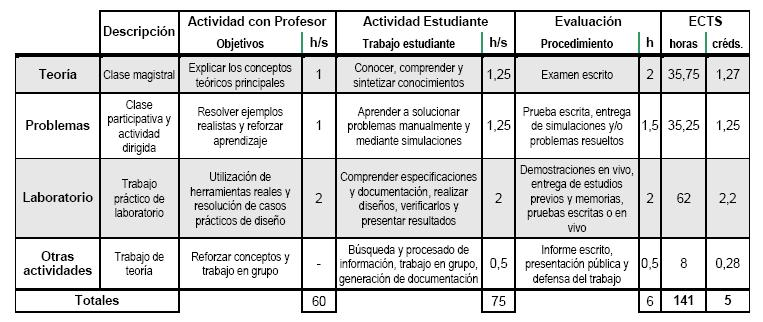 direccion general de la funcion publica junta de andalucia: